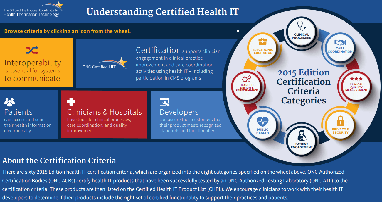 health IT certification criteria