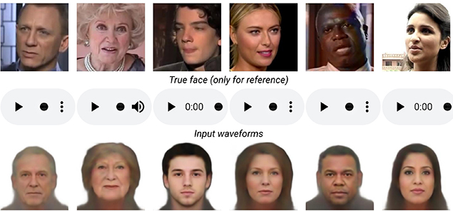 voice_AI_neural network_Speech2Face_S2F_reconstruction