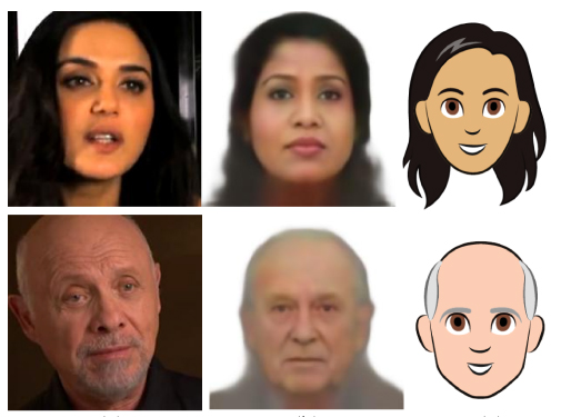 voice_AI_neural network_Speech2Face_S2F_reconstruction_speech-to-cartoon_use case