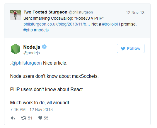 Node js vs PHP: Partners, not competitors