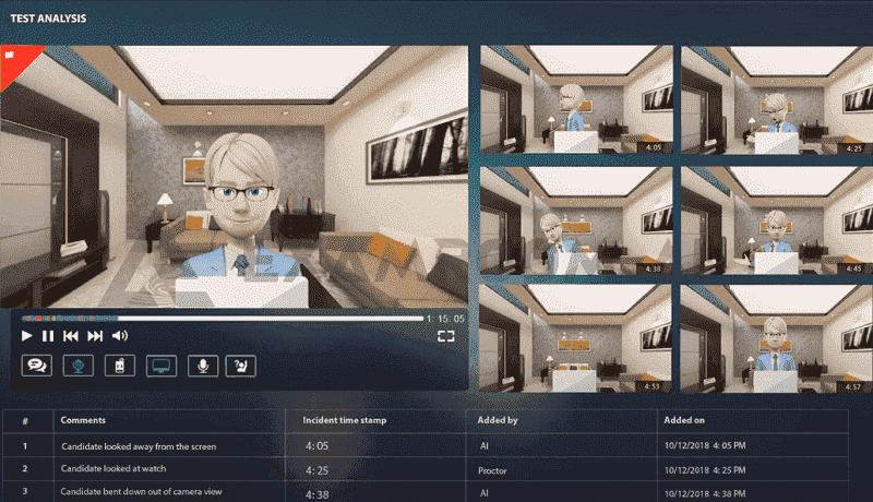 AI online proctoring