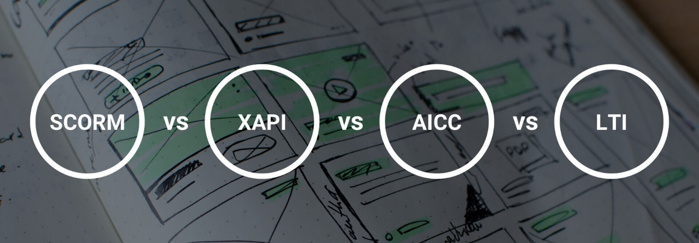 SCORM vs xAPI vs AICC vs LTI: difference, definition +